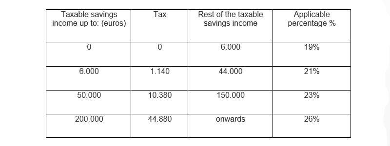 renta tax